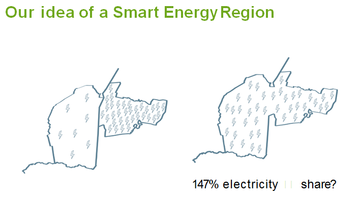 Idea of Smart Energy Region