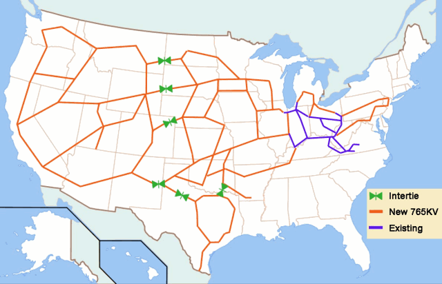 American Wind Energy Association proposed super grid