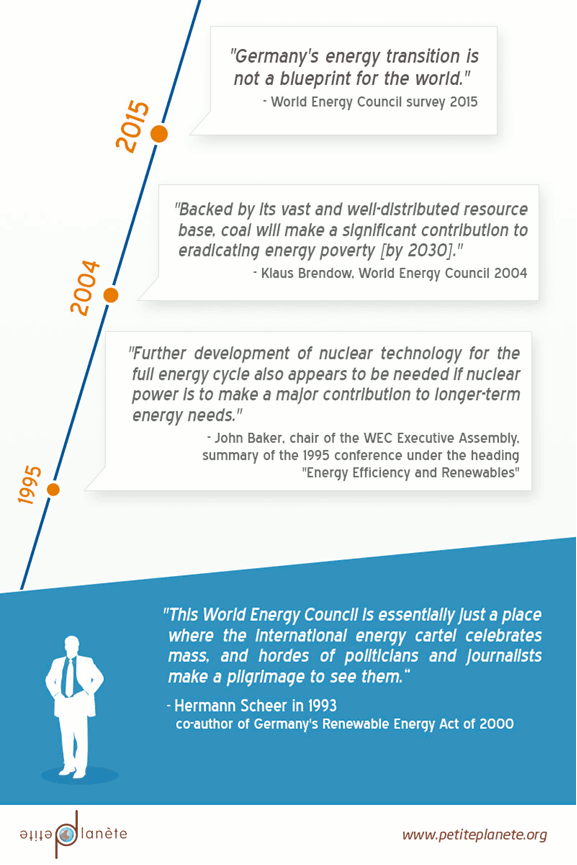 World Energy Council