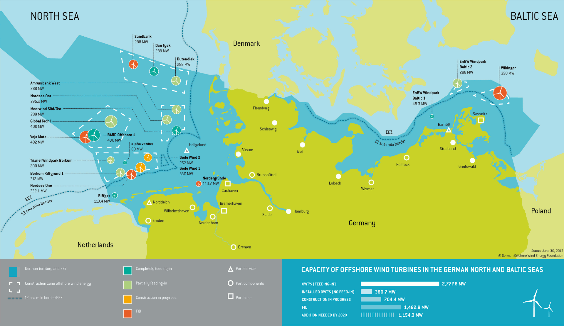 Map Of German Offshore Wind Farms Energy Transition - Germany map 2015