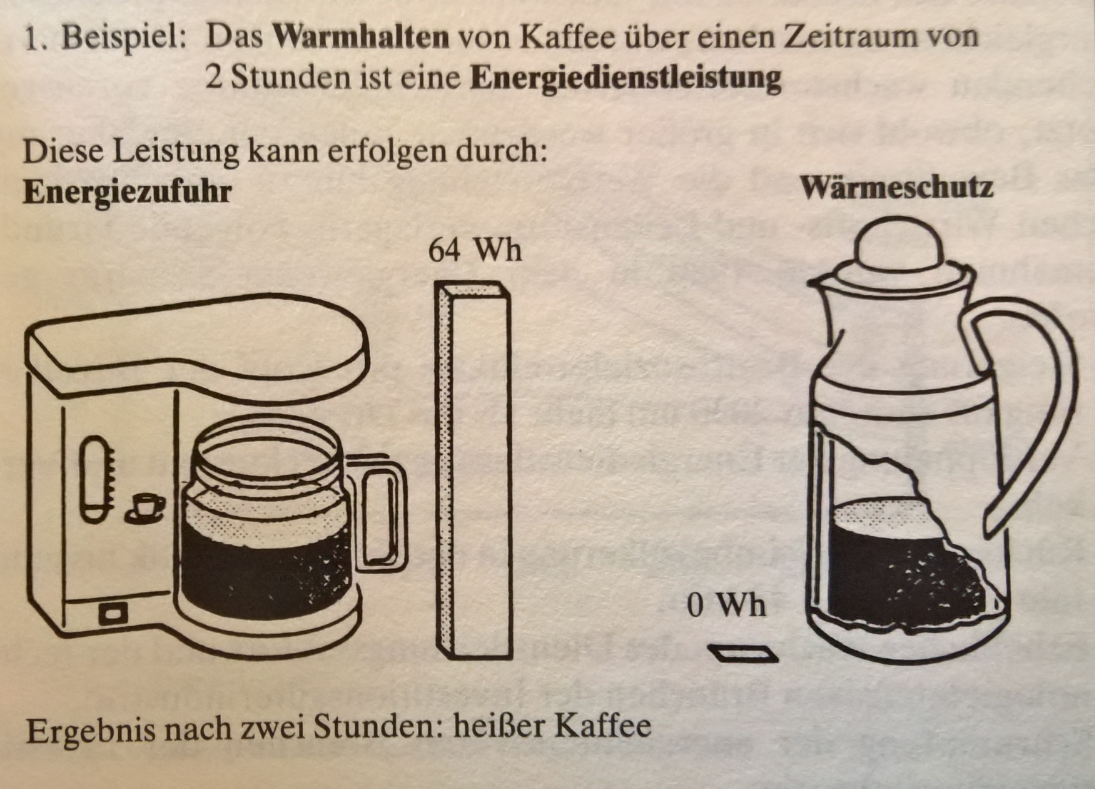 An old description on how to keep coffee warm.