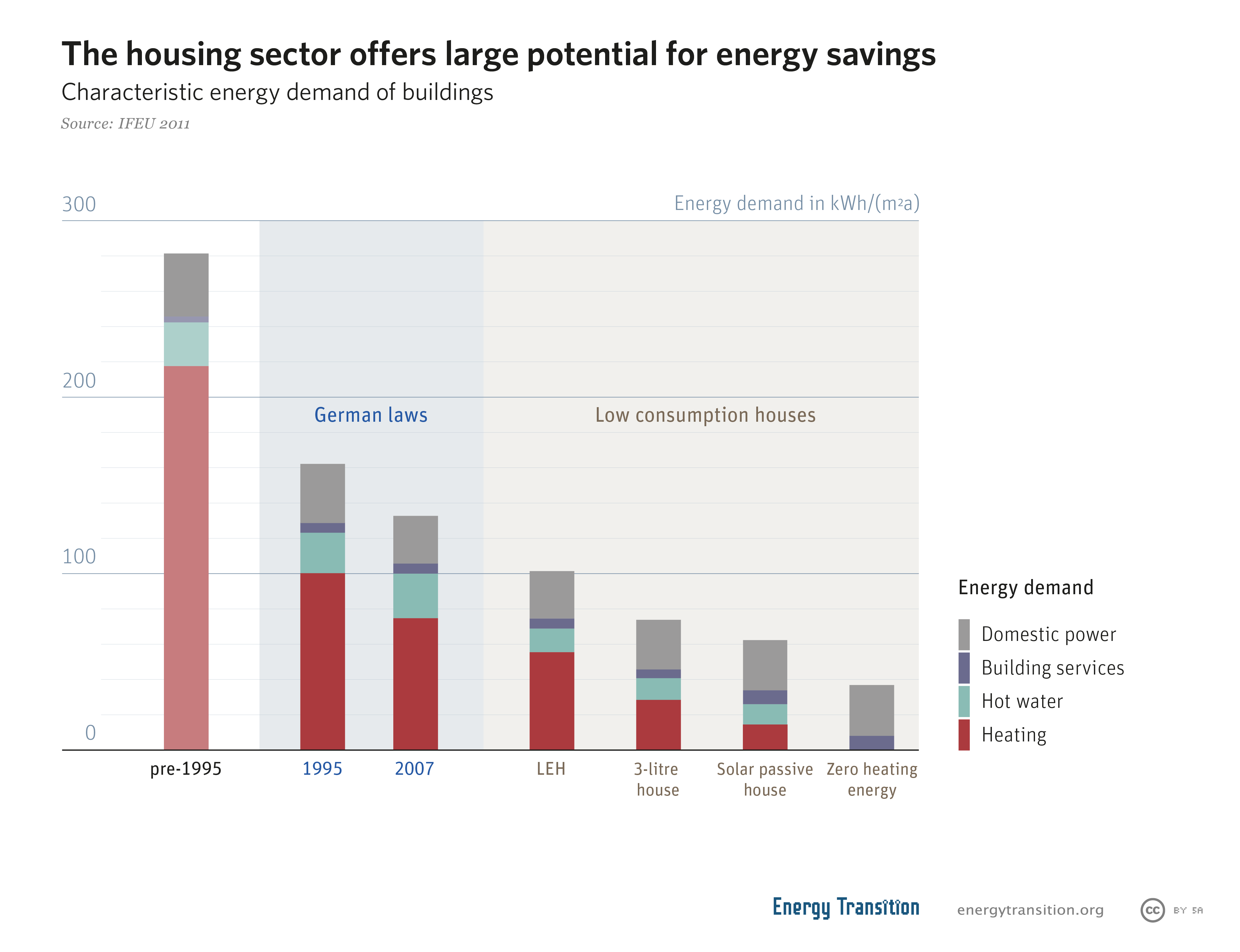 america must invest in energy efficiency essay America is at an energy we are dependent on fossil fuels now our country must choose between paying to continue the status quo and investing in a new energy.